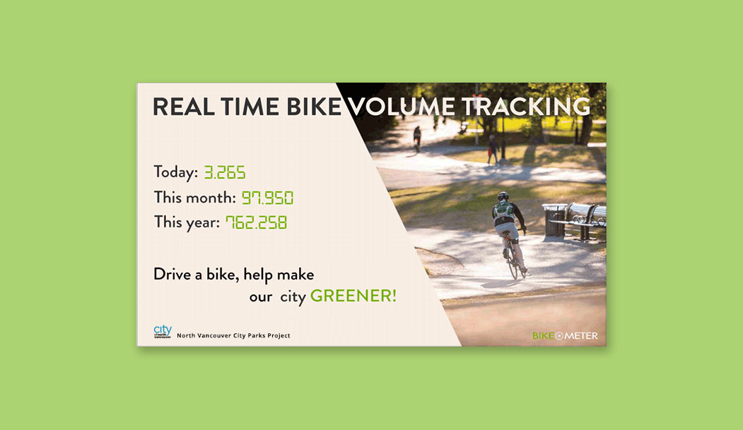 Bike-O-Meter Billboard